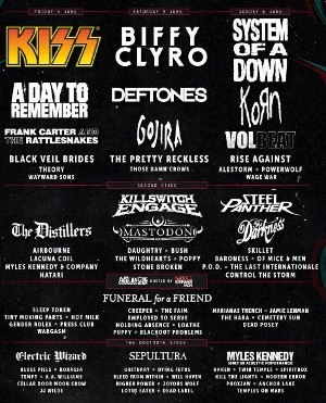 Kiss Download Festival 2021